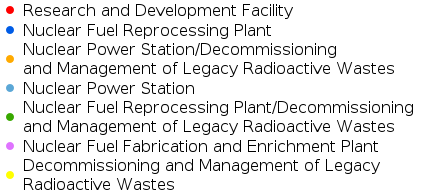 OSPAR Liquid Discharges from Nuclear Installations - 2005 legend